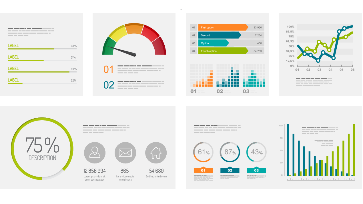 bi dashboards presentationload